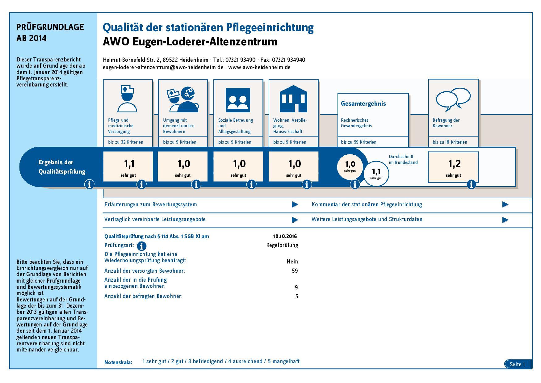 Transparensbericht_EugenLoderer