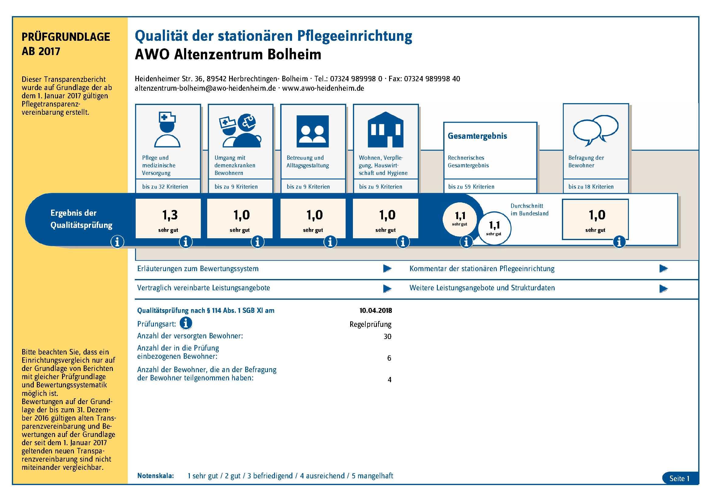 Transparensbericht_Königsbronn