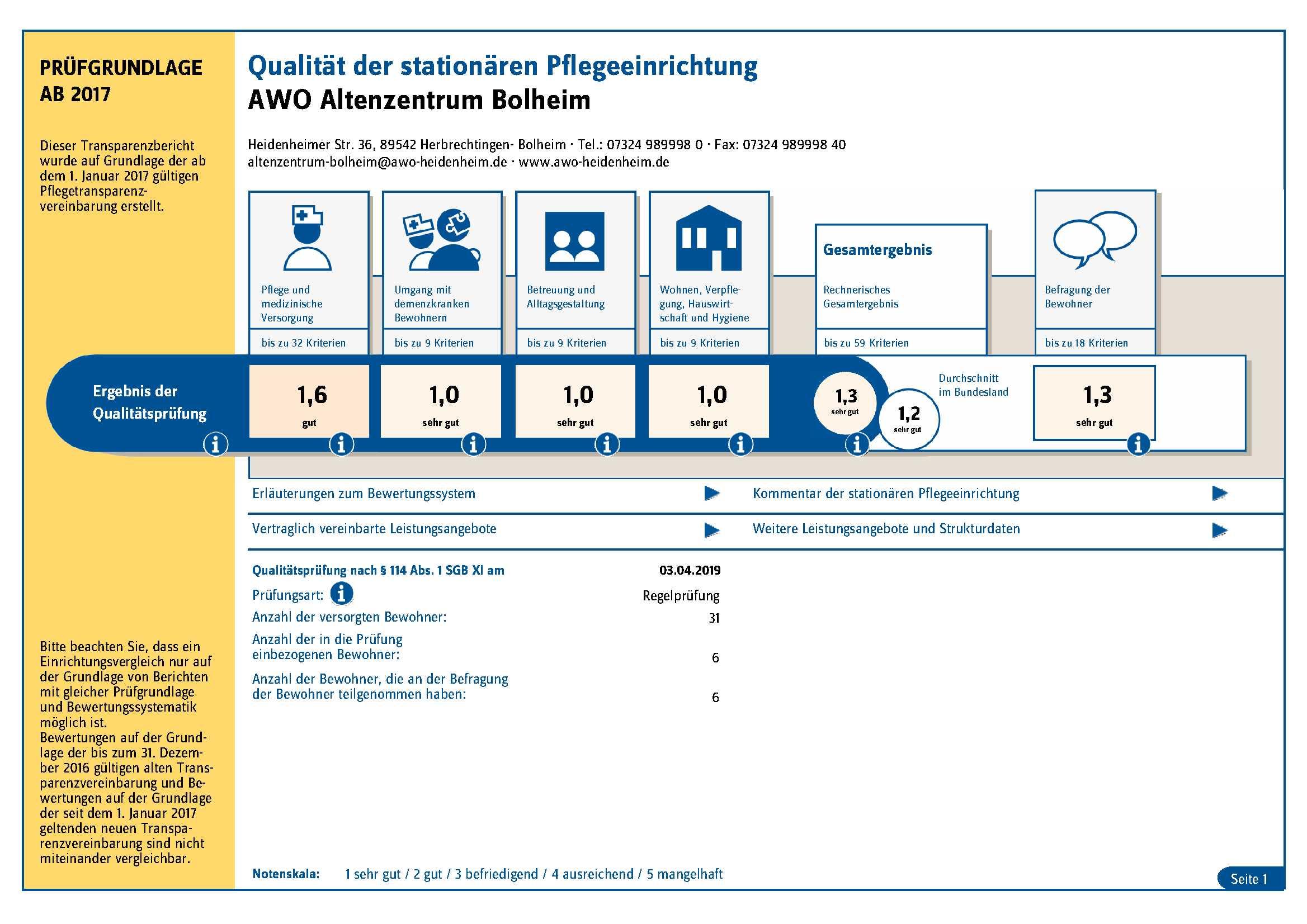 Transparensbericht_Bolheim